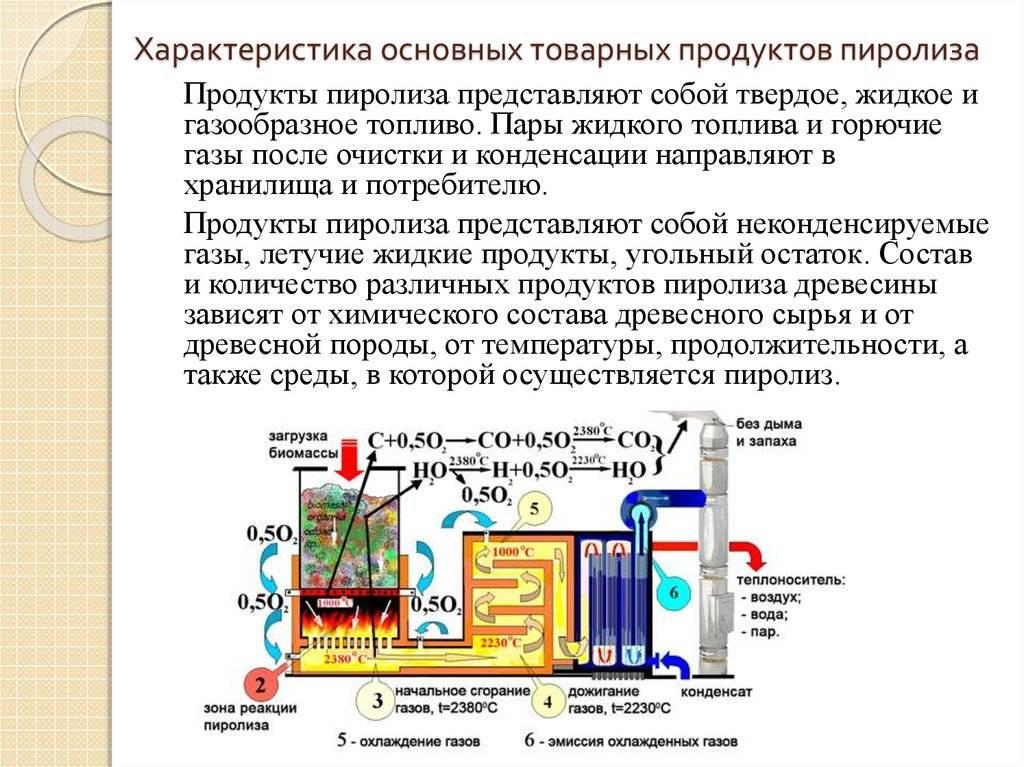 Пиролиз нефтяного сырья - химия