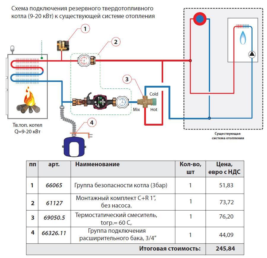 Комбинированные котлы для отопления дома виды, характеристики и правила выбора