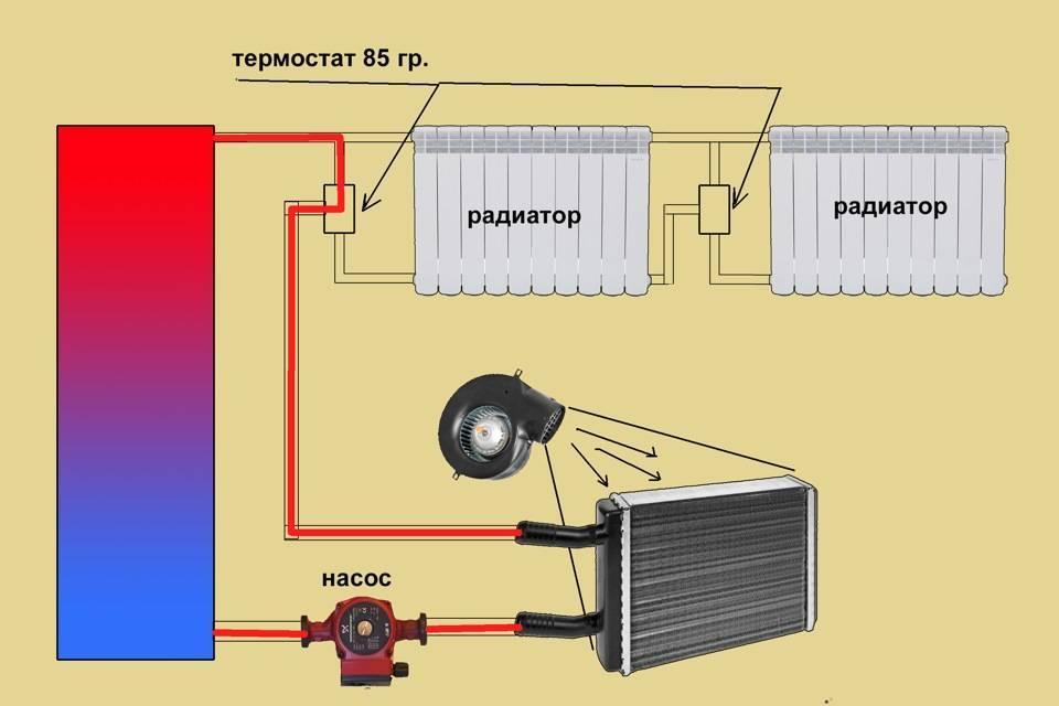Система отопления гаража на тосоле: рассказываю подробно