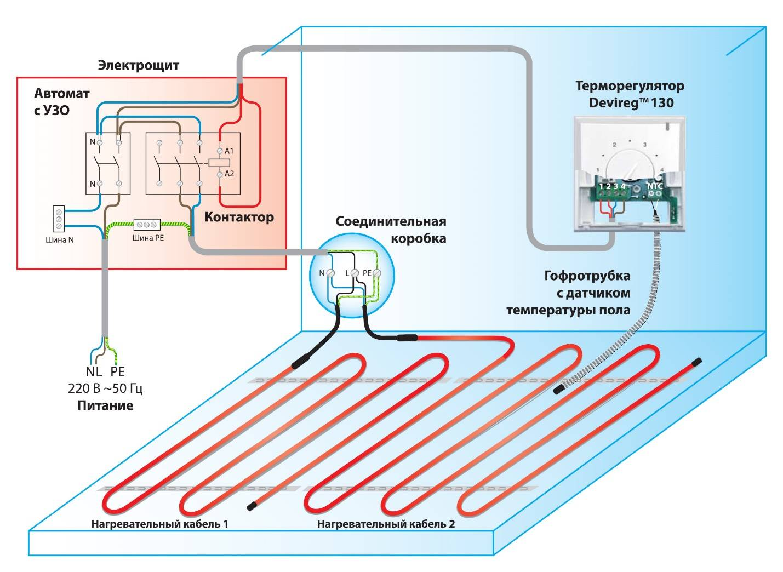 Топ 10 терморегуляторов для электрического теплого пола на 2020 год | экспресс-новости