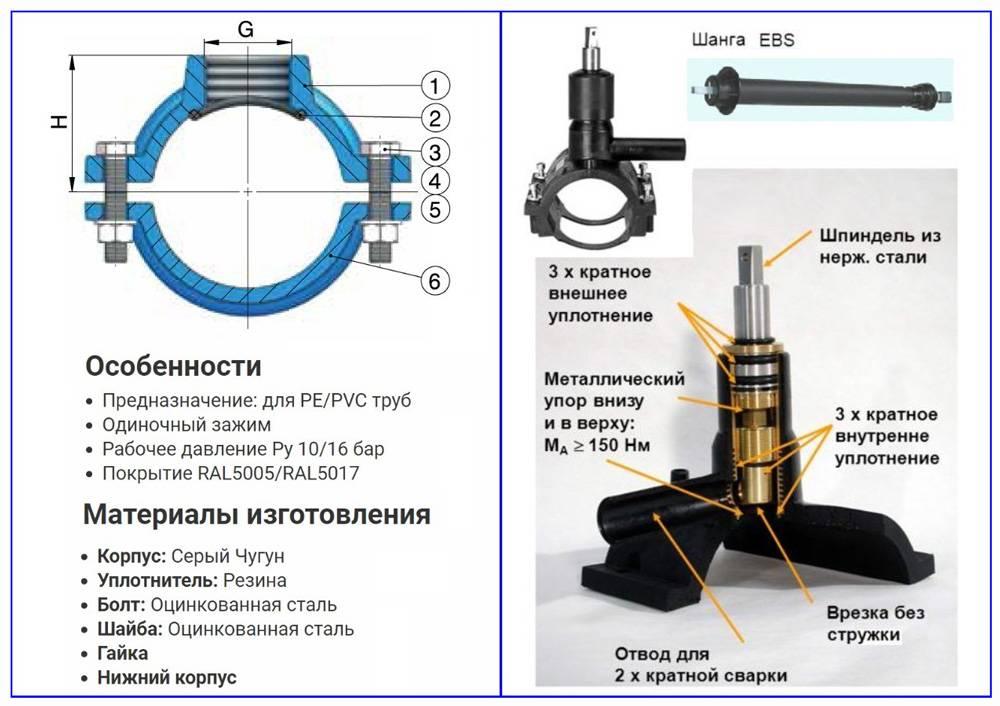 Врезка в трубу водопровода: как врезаться в водопроводную конструкцию под давлением своими руками, как сделать под прямым углом