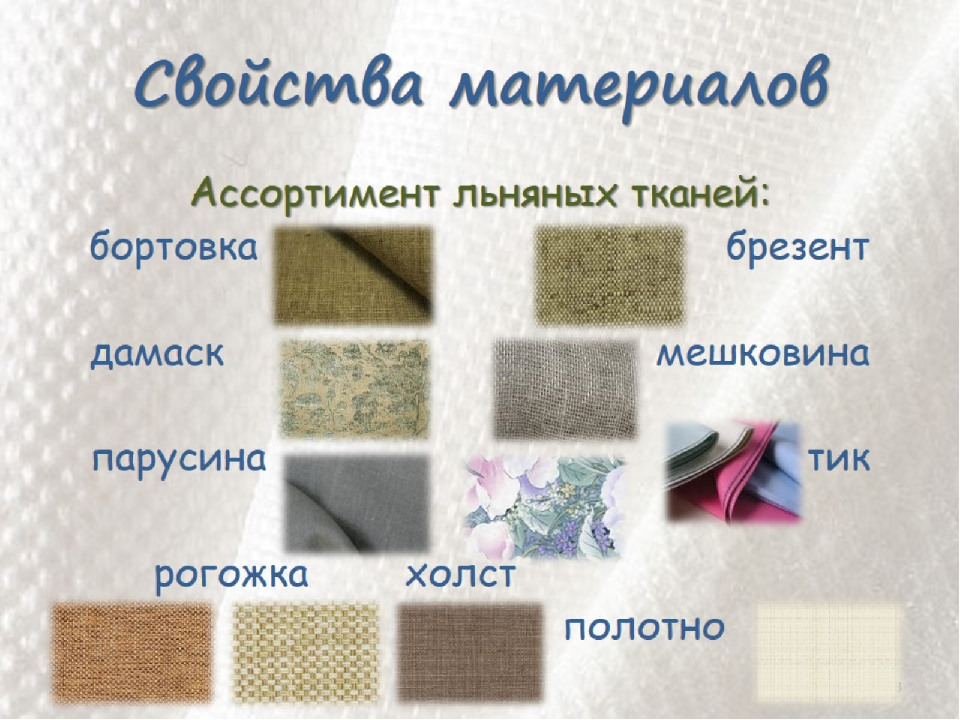 Тесты по изо для школьников 3 класса с ответами | testkids.ru
