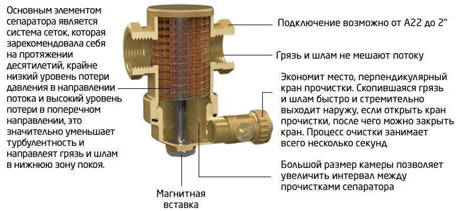 Причина завоздушивания системы отопления