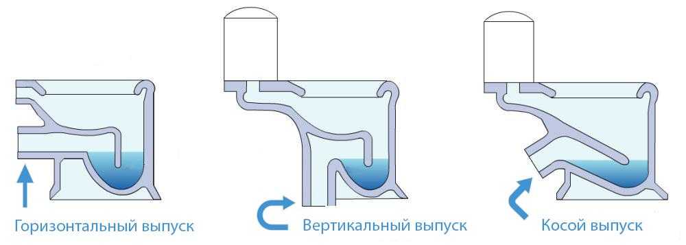 Унитаз «антивсплеск» (21 фото): что это за система и какие преимущества функции «антивсплеск», выбираем модели двойным и круговым смывом