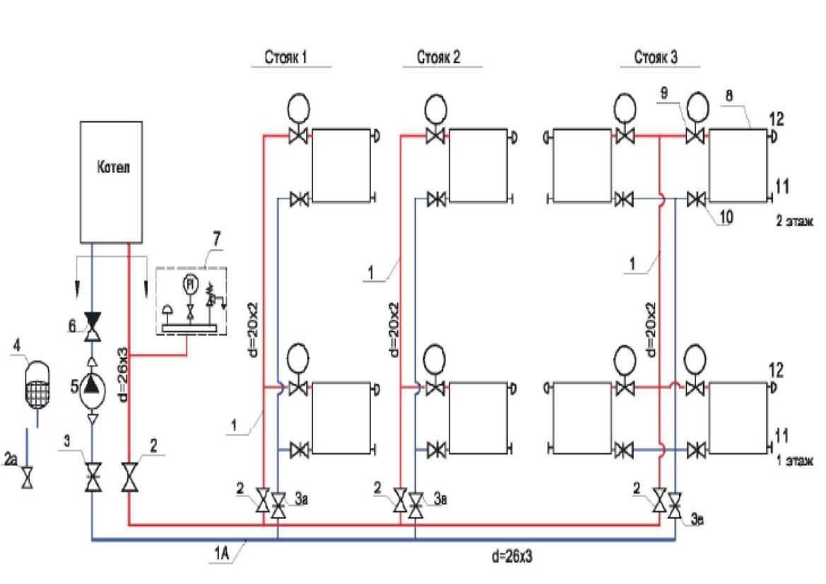 Как правильно проводить отопление в частном доме от установки котла до монтажа теплого пола