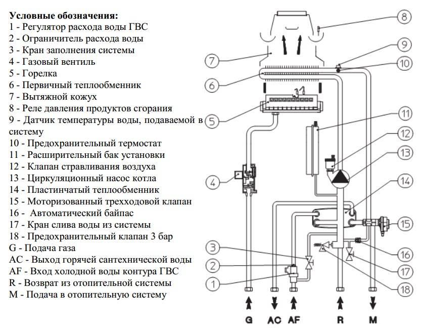 """Газовые котлы """"иммергаз"""": отзывы, обзор, производитель"""