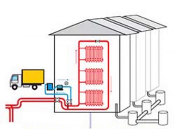 Когда нужна промывка радиаторов в системе отопления частного дома: причины засоров и способы их ликвидации