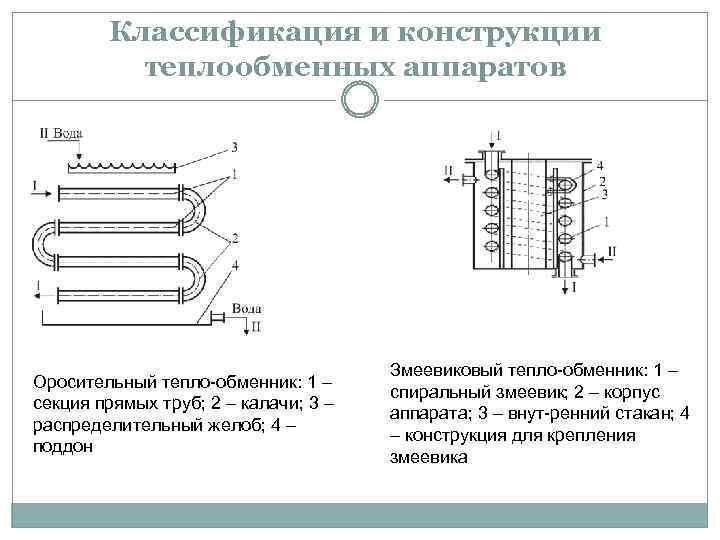 Кожухотрубный теплообменник: принцип работы, устройство, преимущества и недостатки, маркировка