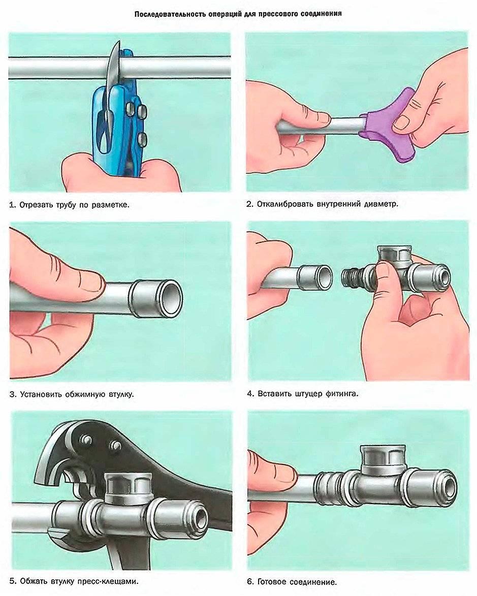 Соединение металлопластиковых труб фитингами между собой своими руками