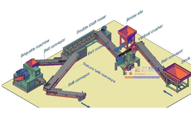 Брикетирование угля: технология, оборудование, изготовление