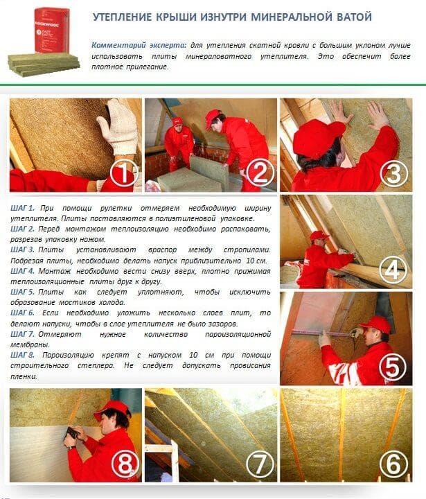 Способы утепления межэтажных перекрытий по деревянным балкам