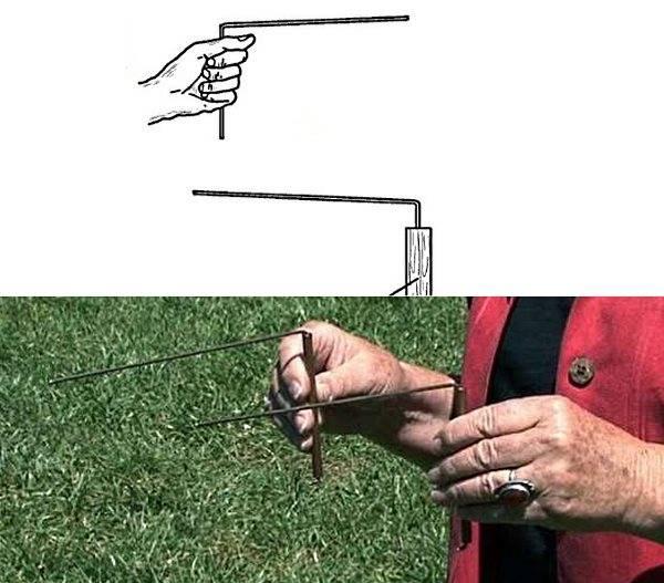 Как найти воду на участке для колодца своими руками? как самому определить место для скважины, тонкости бурения земли - где копать