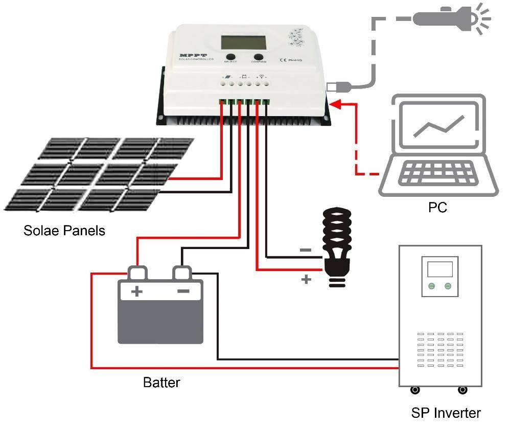 Контроллер для заряда солнечной батареи: схема подключения панелей своими руками, гибридный вариант для ветрогенератора, как подобрать