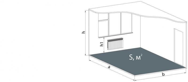 Расчет секций радиаторов: по площади, объему