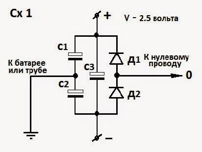 Электричество из земли дома своими руками: как получить | добыть 220 вольт