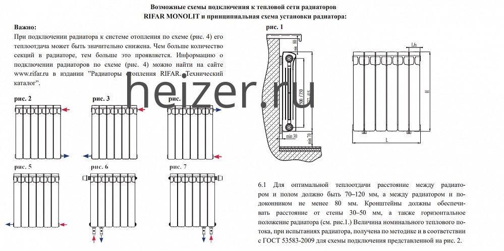 Радиаторы отопления Rifar
