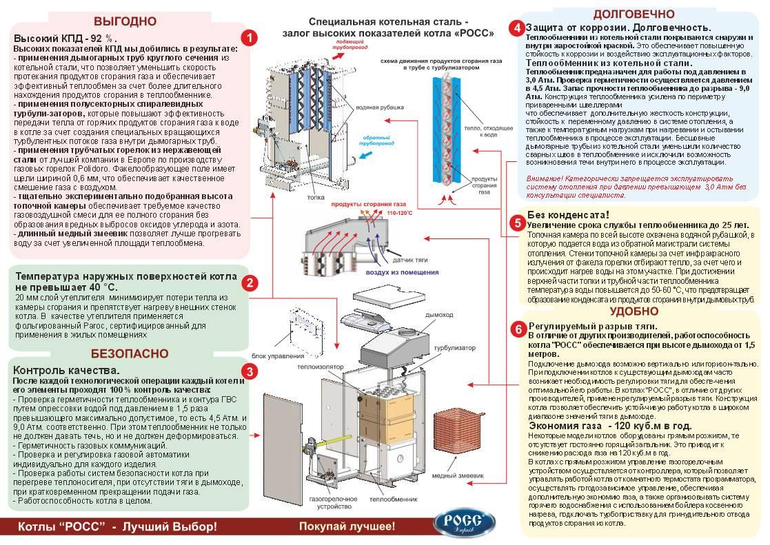 Отзывы о газовых котлах отопления