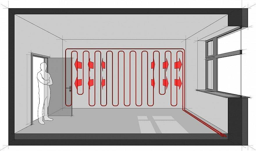Теплые стены: о целесообразности, недостатках и монтаже | строй советы