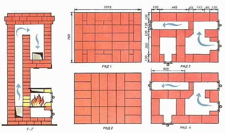 Отопительно-варочная печь: особенности, кладка своими руками, конструкции, порядовки, чертежи