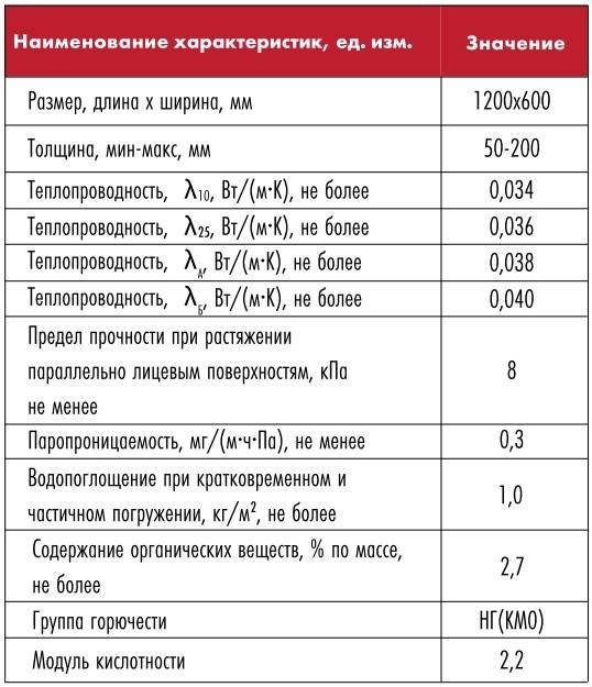 Paroc extra smart - paroc.ru
