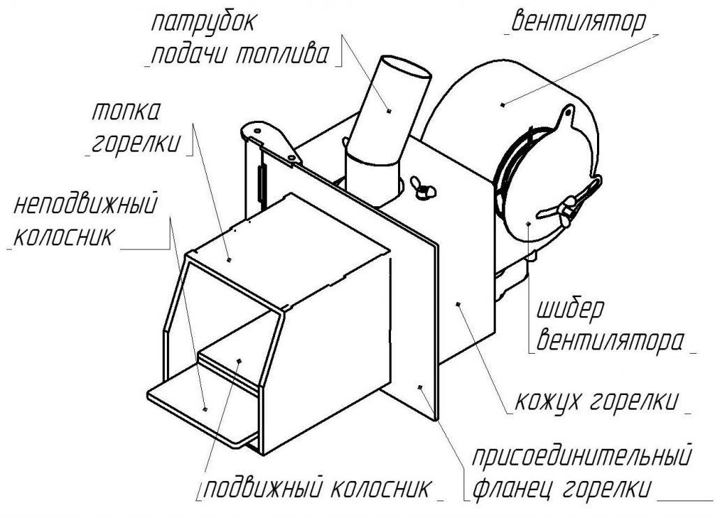 Печь на пеллетах своими руками: подробная инструкция с фото, видео