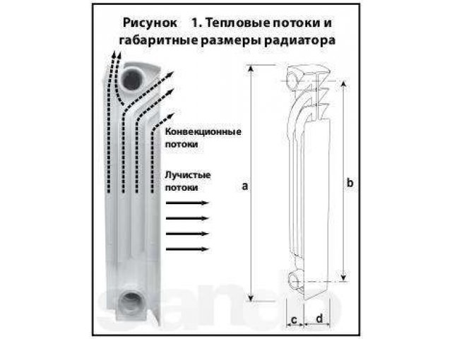 Межосевое расстояние радиатора: что это - габариты и размеры алюминиевых, биметаллических, чугунных и стальных батарей