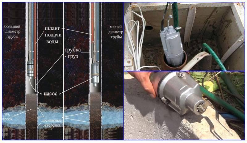 Как раскачать скважину - технология прокачки после бурения