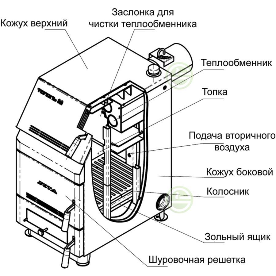 Твердотопливный котел zota тополь м 20 20 квт одноконтурный