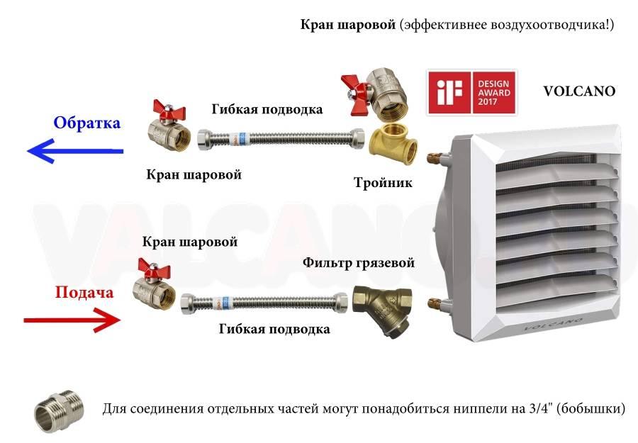 Водяной тепловентилятор: общие сведения и принцип работы промышленного обогревателя с водяным источником тепла