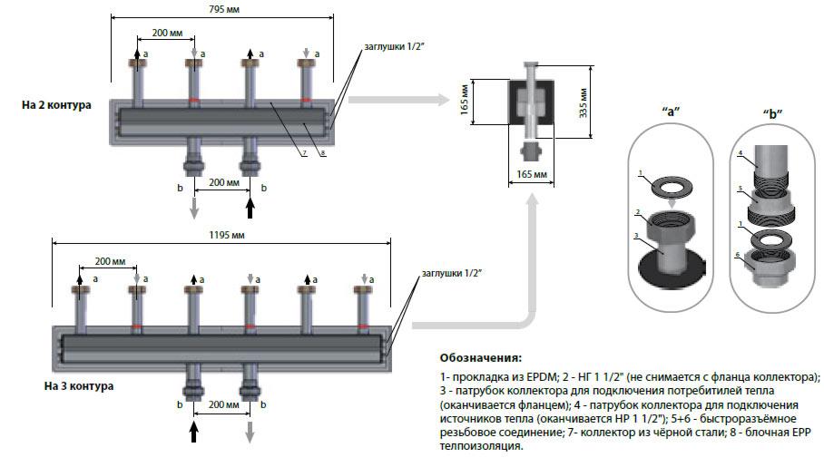 Распределительный коллектор в отопительной системе и его установка своими руками