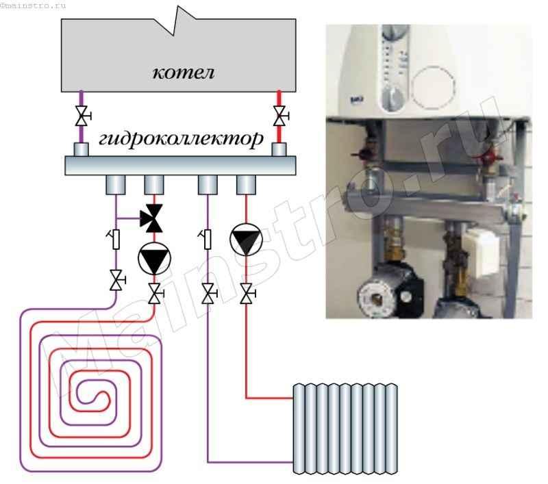 Двухконтурный газовый котел: схема и особенности подключения к системе отопления