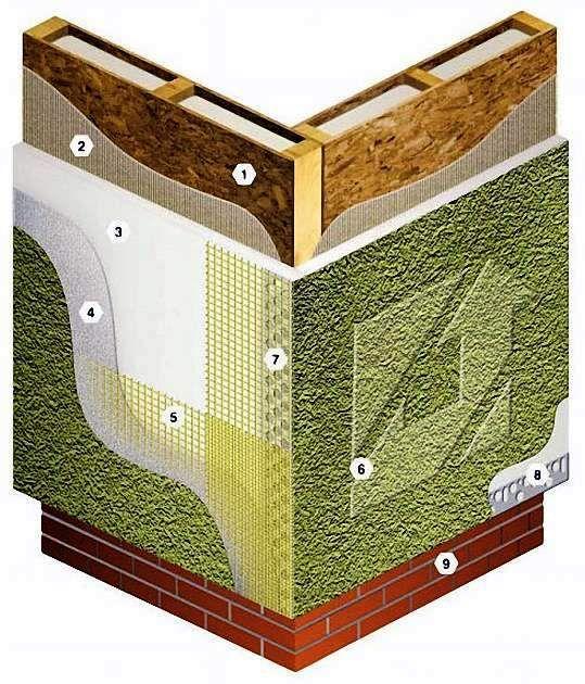 Вентиляция в доме из сип панелей