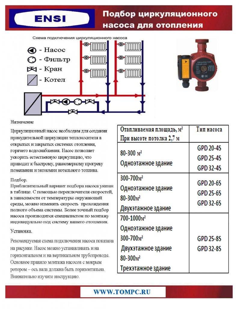 Установка циркуляционного насоса своими руками: инструкция, подключение, фото работ | отопление дома и квартиры