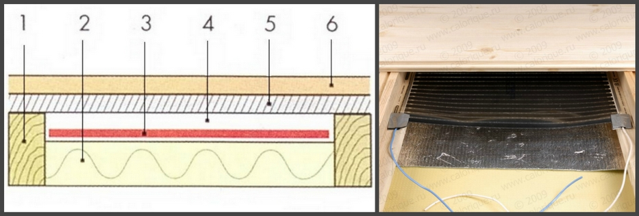 Как сделать теплые полы в деревянном доме: варианты устройства и монтажа