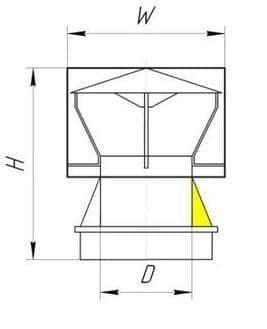 Дефлектор на дымоход газового котла: требования к установке и правила монтажа