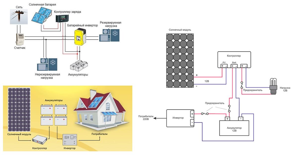Схема подключения солнечных батарей загородного дома. жми!