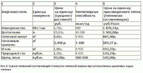 Гигакалорий в час. конвертер величин. / конвертер единиц мощности, сгс и внесистемные единицы