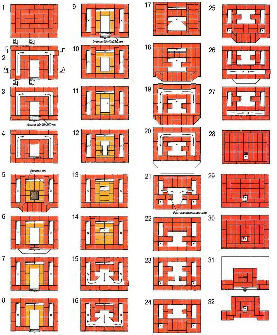 Печь кузнецова для дома: порядовка, описание кладки, сушка, эксплуатация