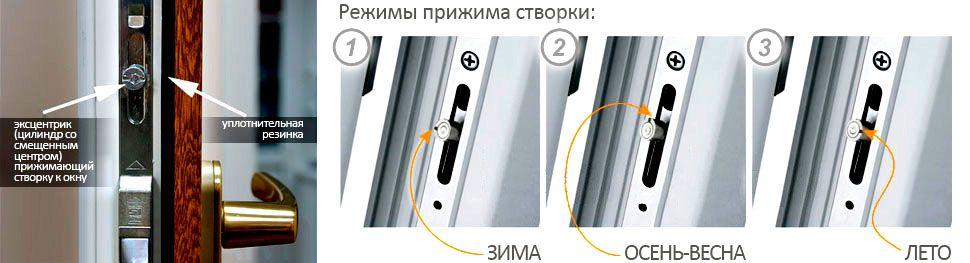 Как отрегулировать пластиковые окна на «зимний» режим: инструкция