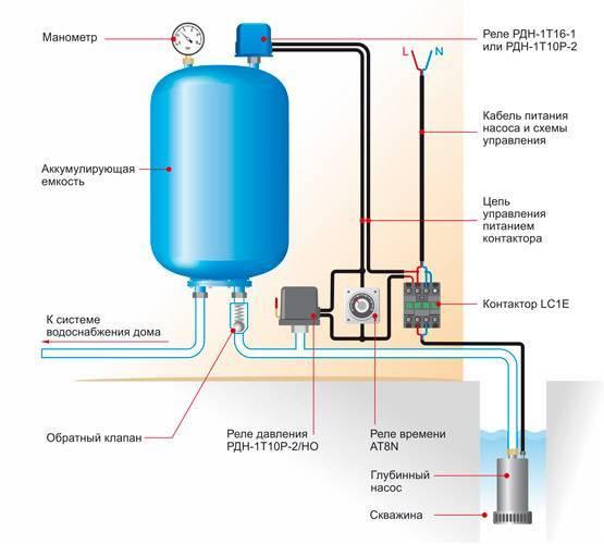Как отрегулировать реле давления воды с гидроаккумулятором: схема