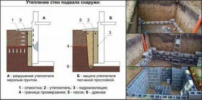 Методы утепления погреба изнутри иснаружи отпромерзания