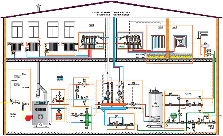 Норма температуры горячей воды из-под крана в квартире в 2020 году | услуги жкх в 2020 и в 2021 году