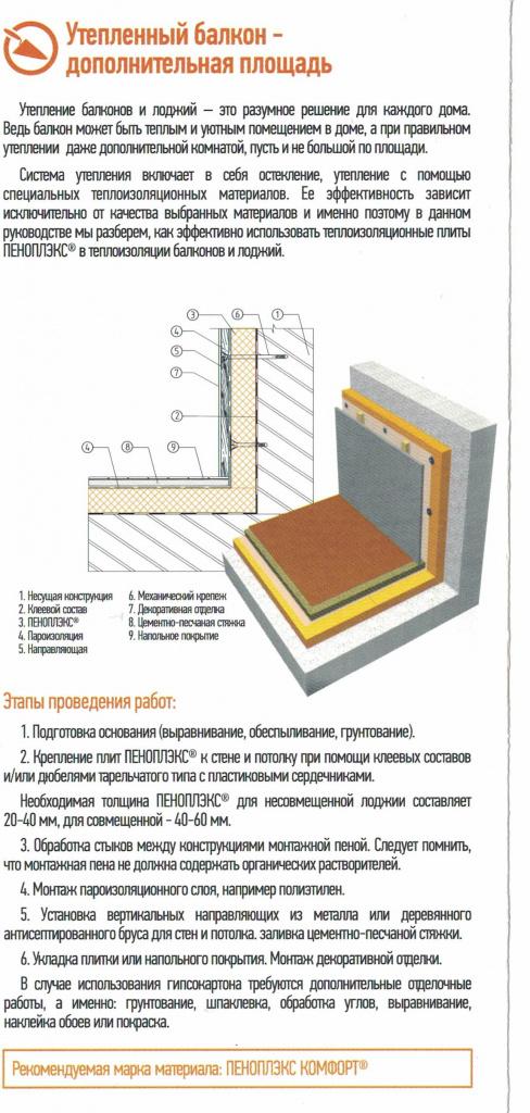 Нужна ли пароизоляция под пеноплекс при утеплении стен снаружи - строим сами