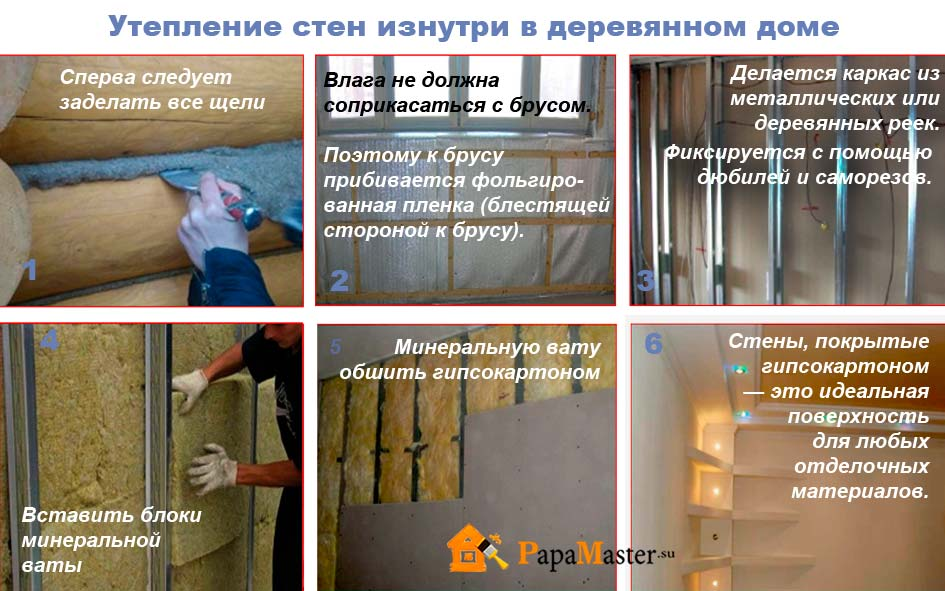 Как утеплить деревянный дом изнутри: материалы, инструменты, технология, видеоинструкция