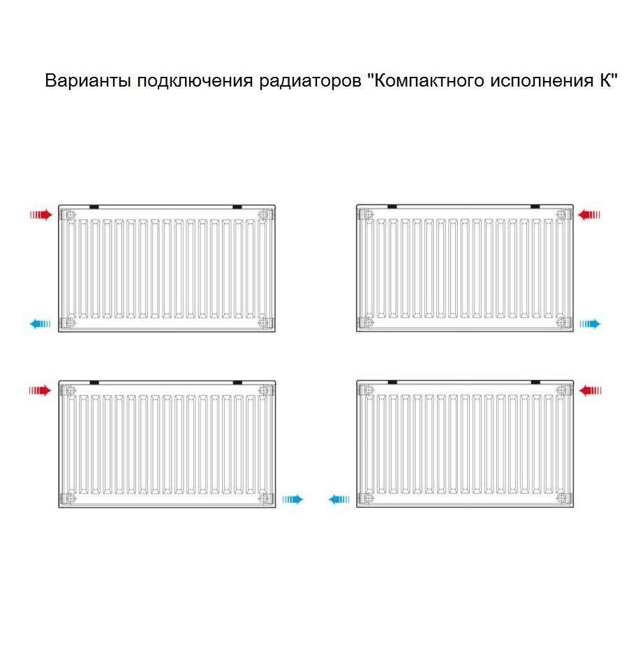 Вертикальные радиаторы отопления: виды + преимущества и недостатки + обзор марок