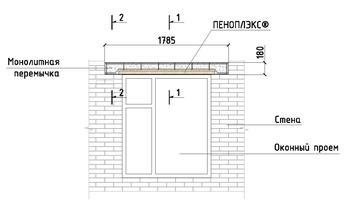 Решаем проблему утепления перемычек над окнами идверями
