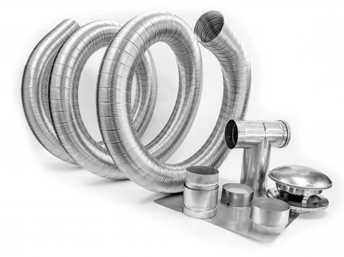 Термостойкая гофрированная труба - трубы и сантехника