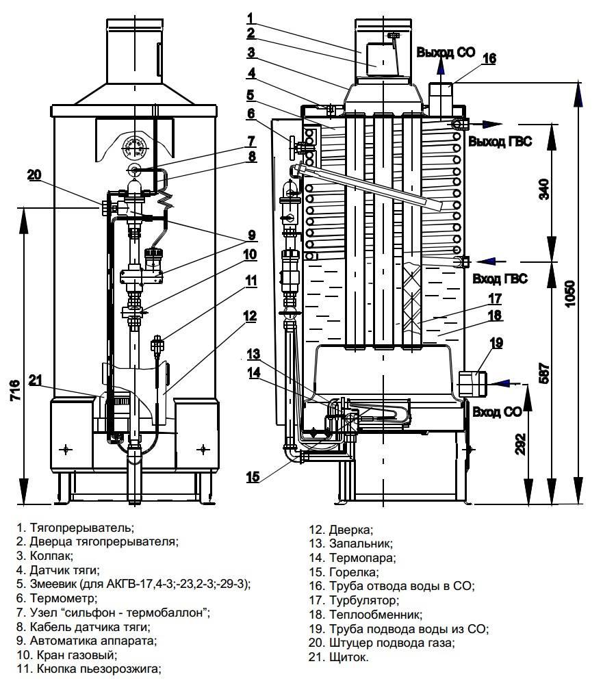 Котел аогв: технические характеристики, установка, инструкция