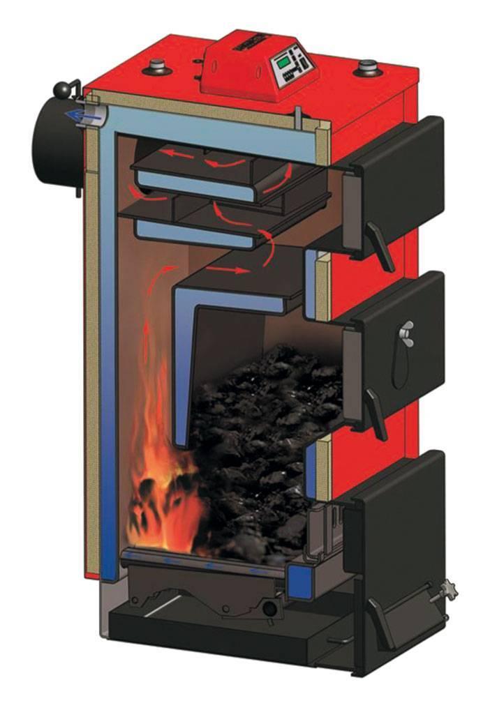 Дровяной котел длительного горения для отопления частного дома с водяным контуром