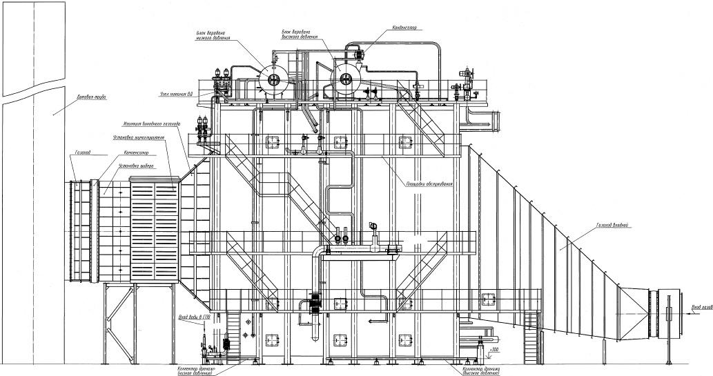 Эксплуатация - котлов-утилизатор - большая энциклопедия нефти и газа, статья, страница 1